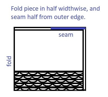 Diagram showing how to fold the rectangular piece and seam to make a poncho.
